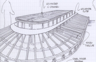 Carousel drawing